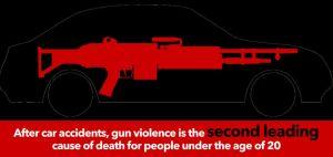 gun murder 2