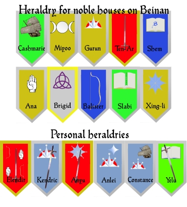 house-personal-heraldry-collage